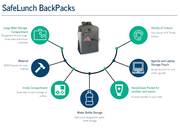 SAFELUNCH BACK PACK