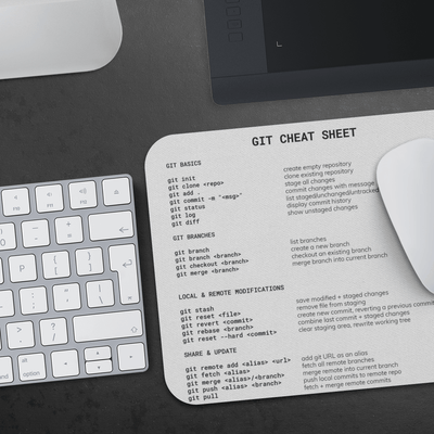 Git Cheat Sheet Mousepad