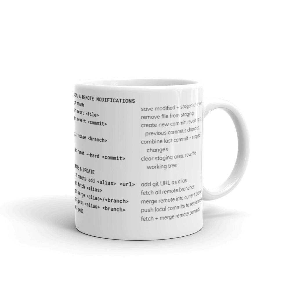 Git Cheat Sheet Mug