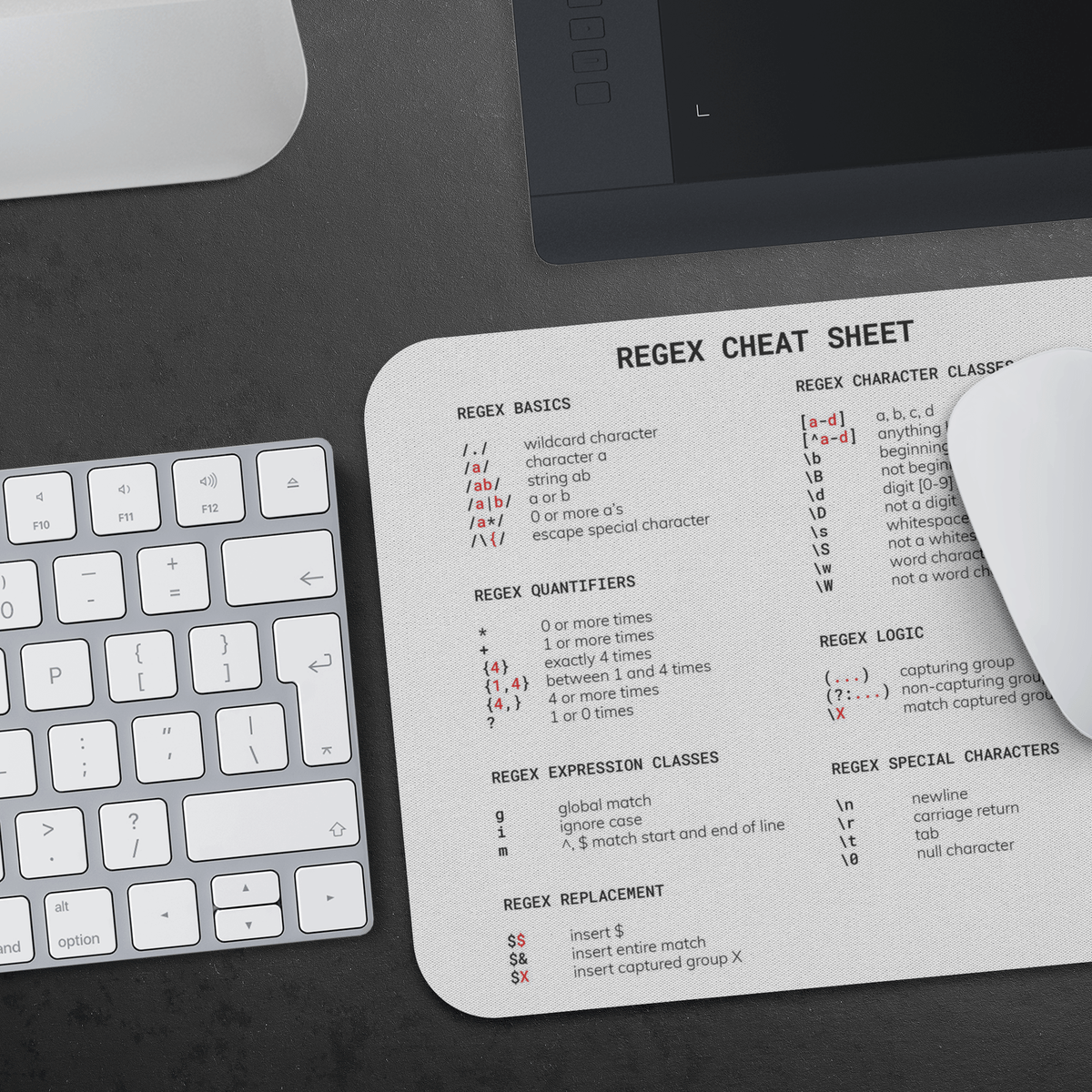 Regex Cheat Sheet Mousepad