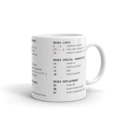 Regex Cheat Sheet Mug