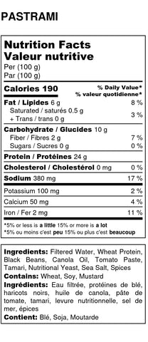 Vegan Pastrami Nutritional Facts