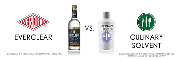 Compare Everclear 190 Proof with Culinary Solvent pure food grade ethanol