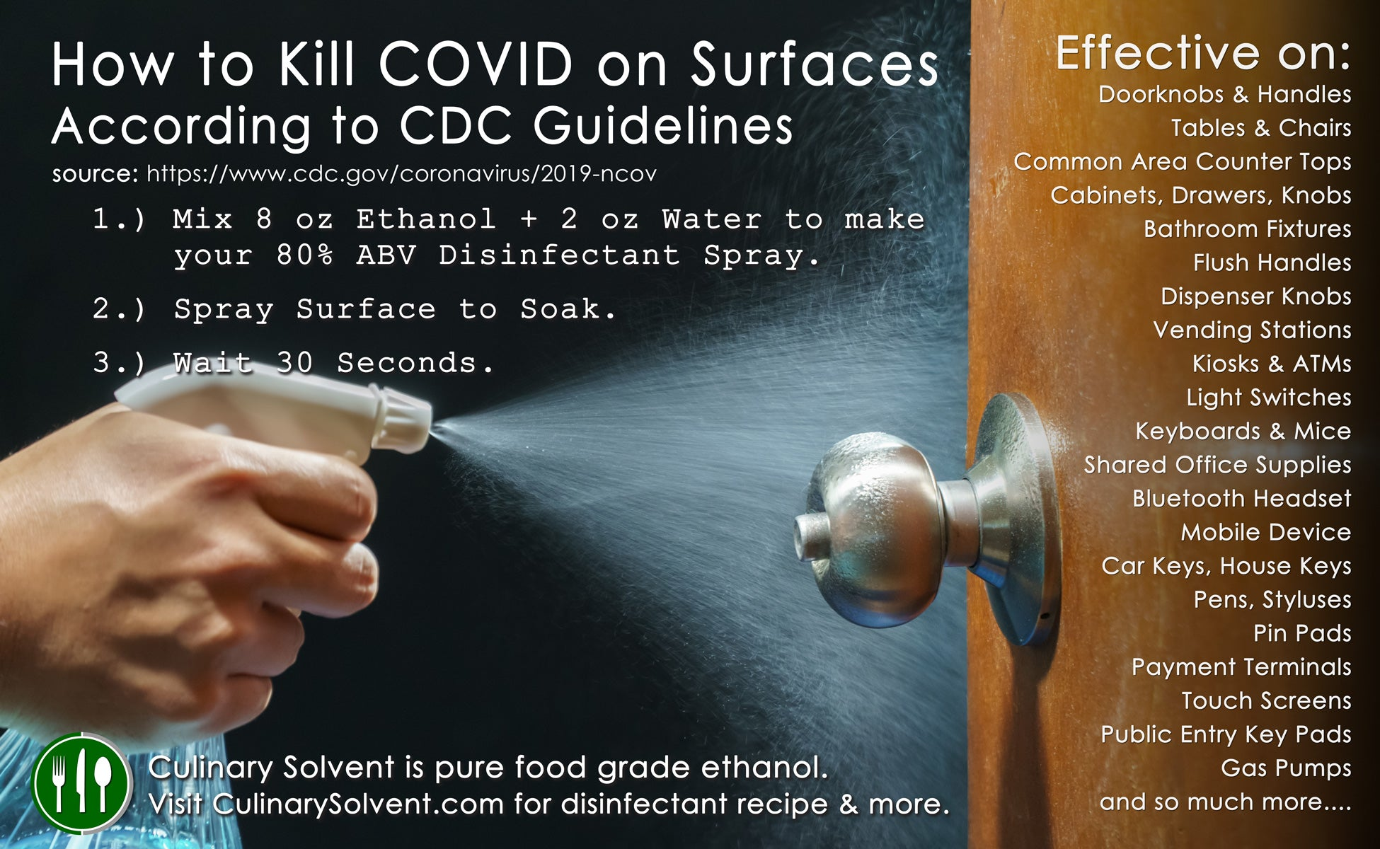 Disinfectant spray recipe using food grade ethanol to kill covid per CDC recommendations - Culinary Solvent