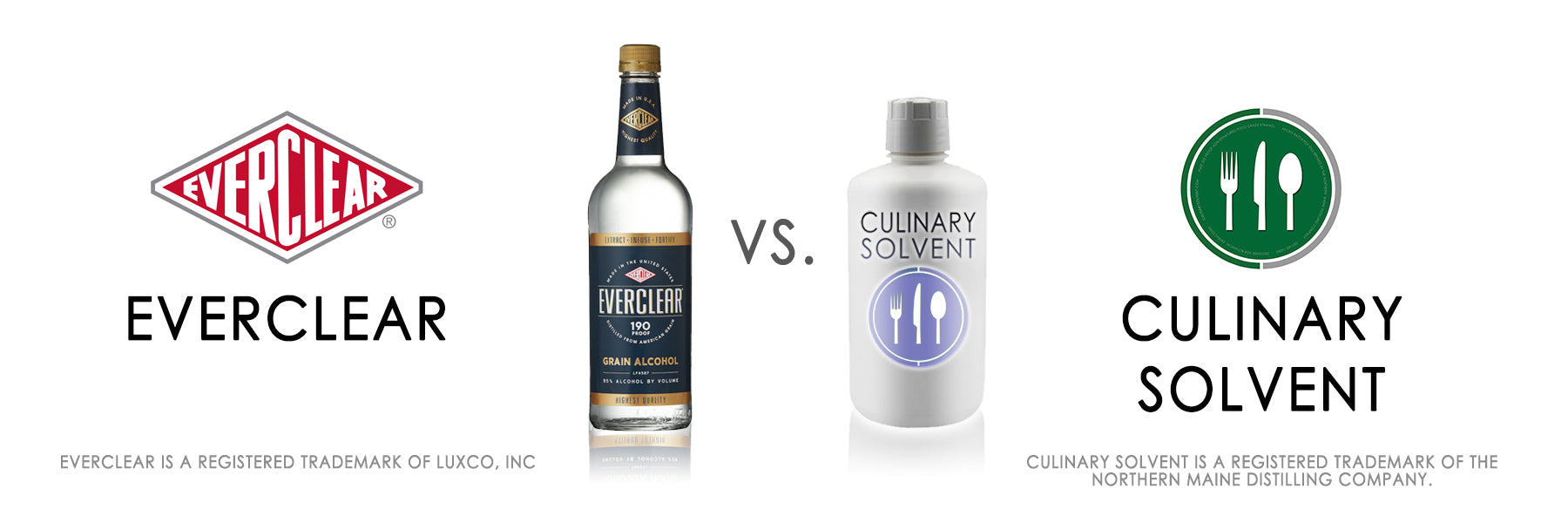 Everclear vs Culinary Solvent - Food grade ethanol.
