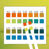 TSTCHECK Urine and Saliva PH Test Strips