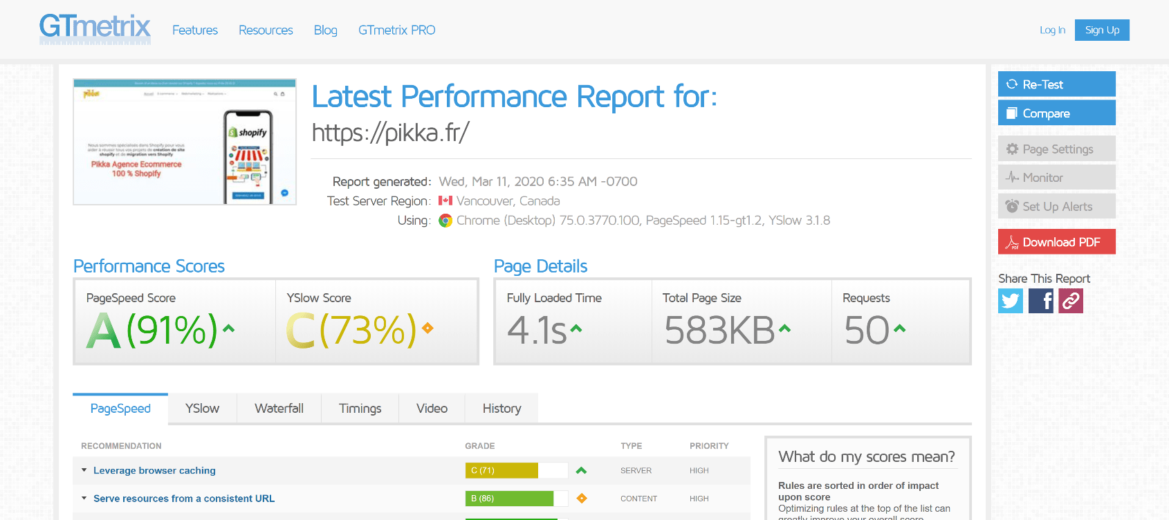 Performance Shopify Gtmetrix