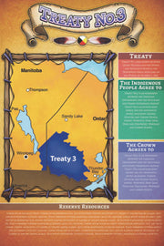 Numbered Treaties