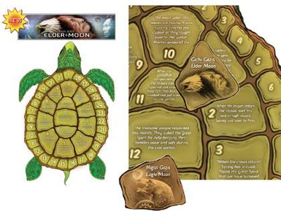 13 Moons On Turtle's Back  Calendar