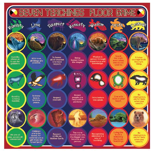 Seven Teachings Floor Game