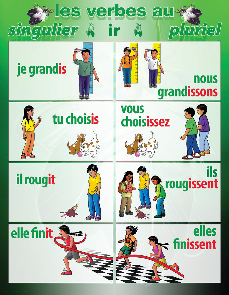 French Poster (Verbs)