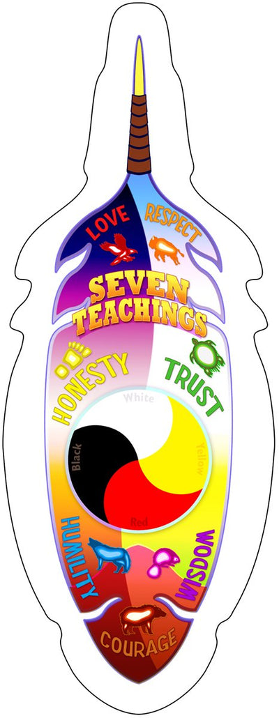 Seven Teachings Feather