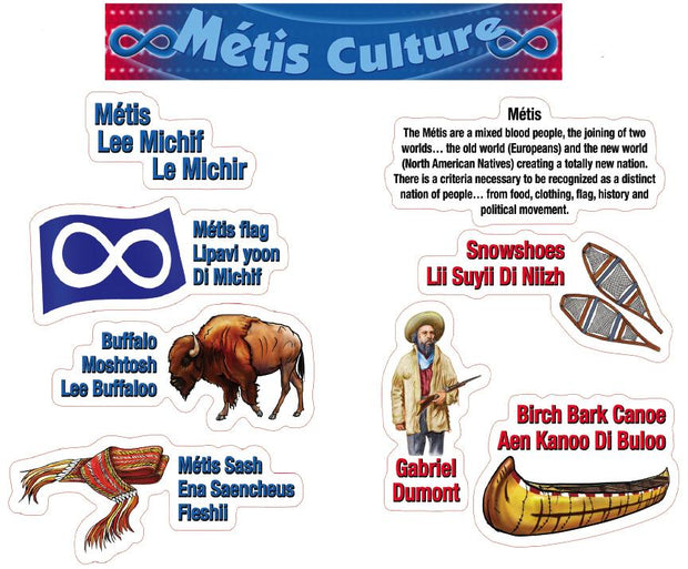 Metis Bulletin Board