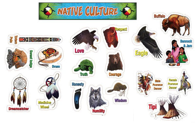 Native Culture Bulletin Board