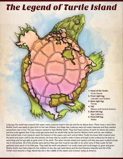 Native Teaching Posters - Turtle Island