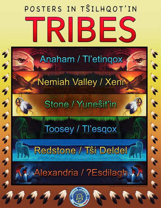 Tsilhqot'in Poster - Tribes