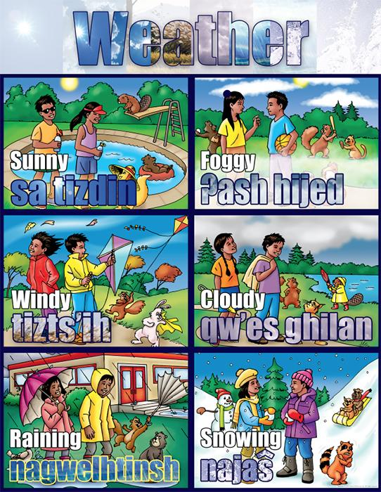 Tsilhqot'in Poster - Weather