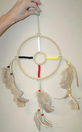 Medicine Wheel Craft Kit