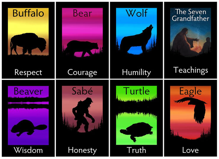 Silhouette Seven Teaching Poster Set