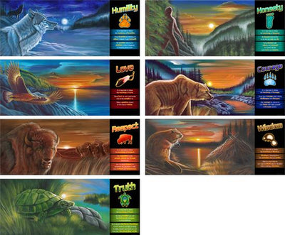 Seven Teaching Poster Set
