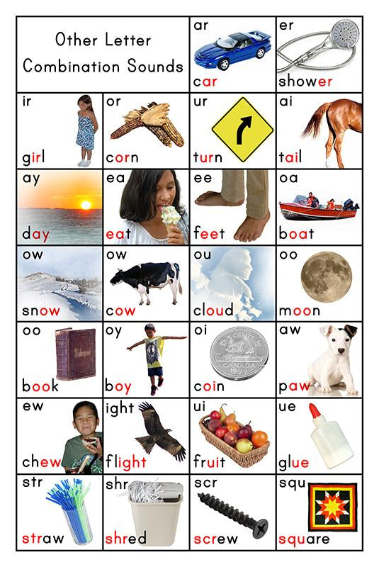 Vowel Poster - Other Letter Combination Sounds