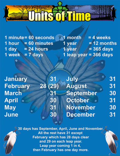 Math Poster (Units of Time)