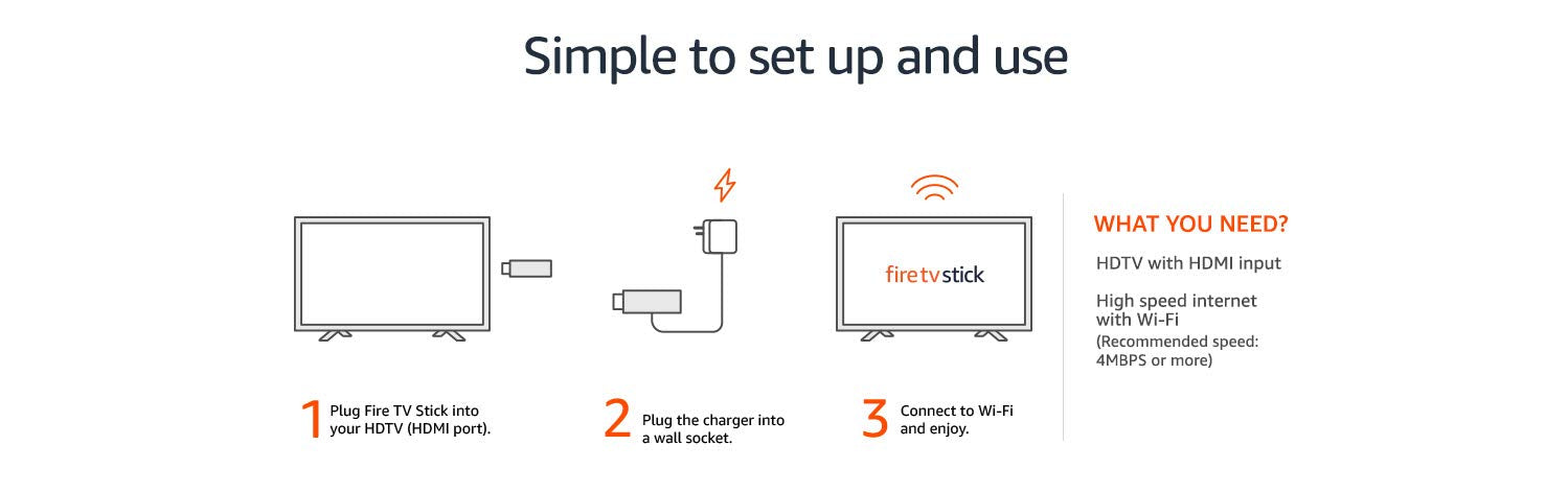 Simple Setup for Amazon Fire TV Stick