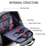 Laptop Backpack USB Charging Backpack USB Charging AE4LIFE