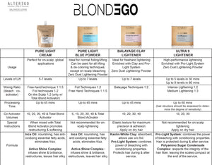 ALTER EGO ITALY  - Be Blonde Pure Light Cream (500g)