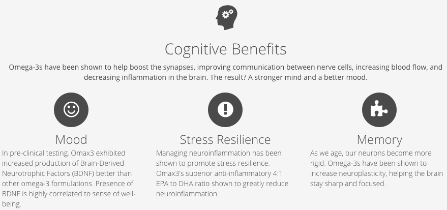 Cognitive Benefits for Omax3 UK