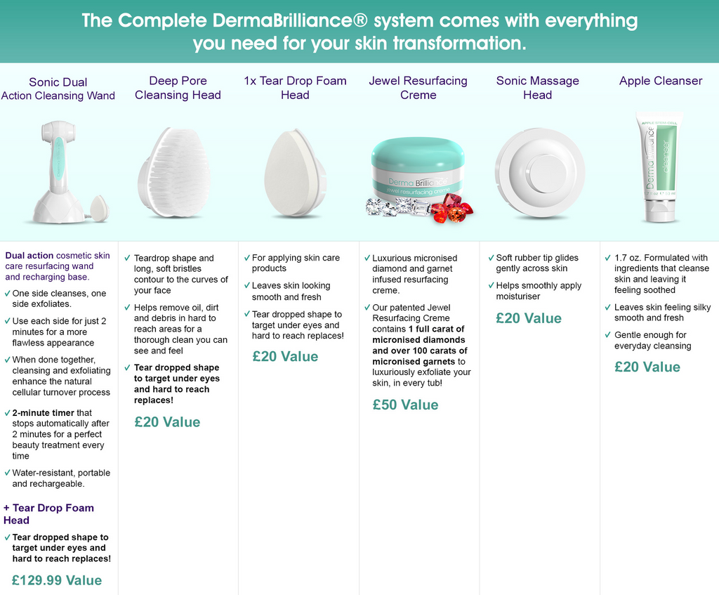 DermaBrilliance