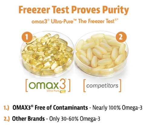 Freezer Test Proven Purity