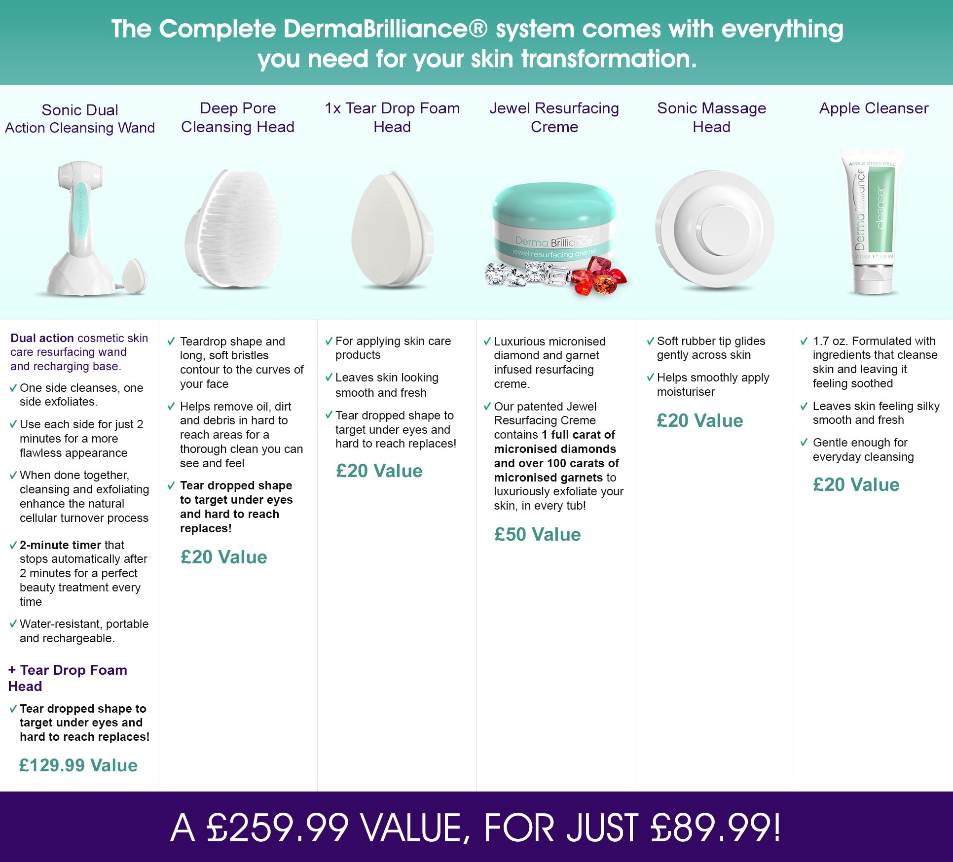 DermaBrilliance Sonic Cleansing and Exfoliation System