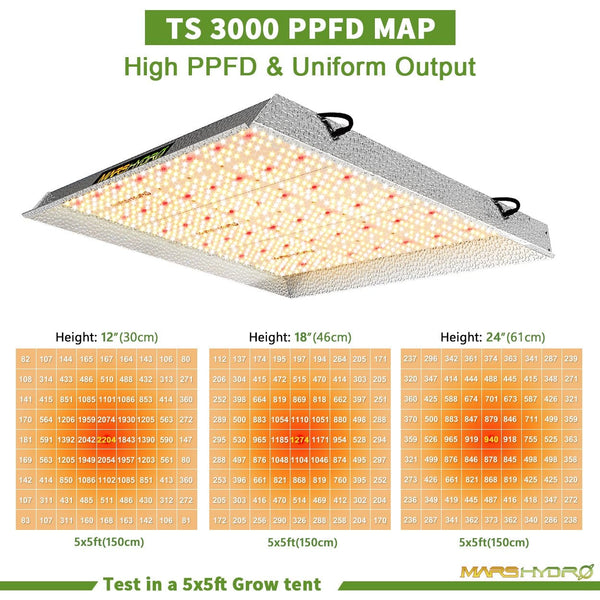 Mars Hydro TS 600w 1000w 2000w 3000w Led Grow Lights Full Spectrum Indoor Plants - Epicledgrowlight