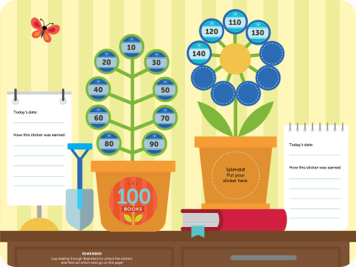 Inside spread of the book with stickers placed as leaves in the potted plants.