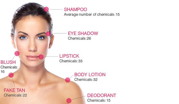 When it comes to cosmetics, read all labels carefully!