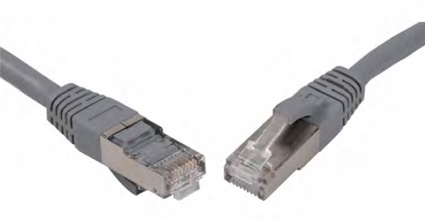 Premium Line Category 6A S/FTP patch cord