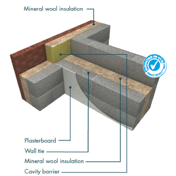 Image of Knauf Earthwool Timber Frame Party Wall Slab