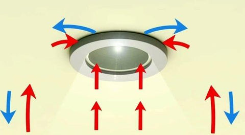 Image of Round Thermahood Downlight Cover All Insulation