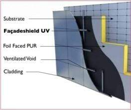 Facadeshield UV 1.4m x 50m