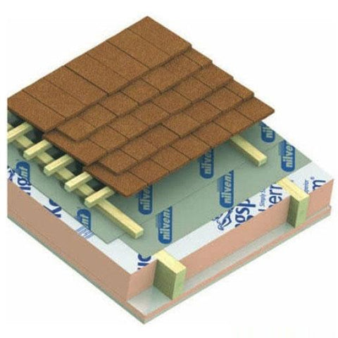 Kingspan Kooltherm K7 Pitched Roof Board 1.2m x 2.4m - All Sizes Roof Insulation