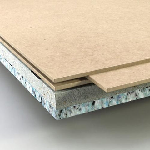 Image of Karma Visco 1200mm x 600mm - All Sizes Acoustic Insulation
