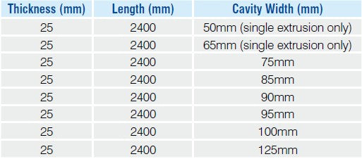 Standard cavity widths available are detailed below and other widths are available on request