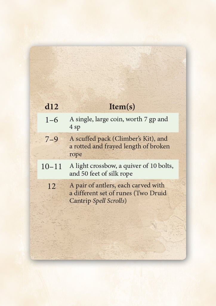 Treasure Decks for 5e from Nord Games | F-side Games