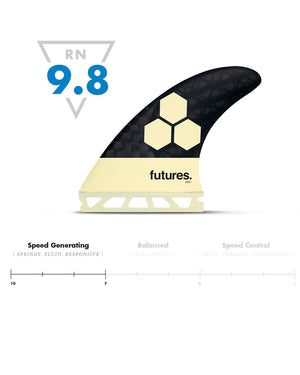 Load image into Gallery viewer, FUTURES AM1 BLACKSTIX 3.0 TRI FIN SET PACKAGED