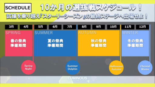 The Idolmaster Starlit Season for PS4 and PC confirmed, released in 2020!