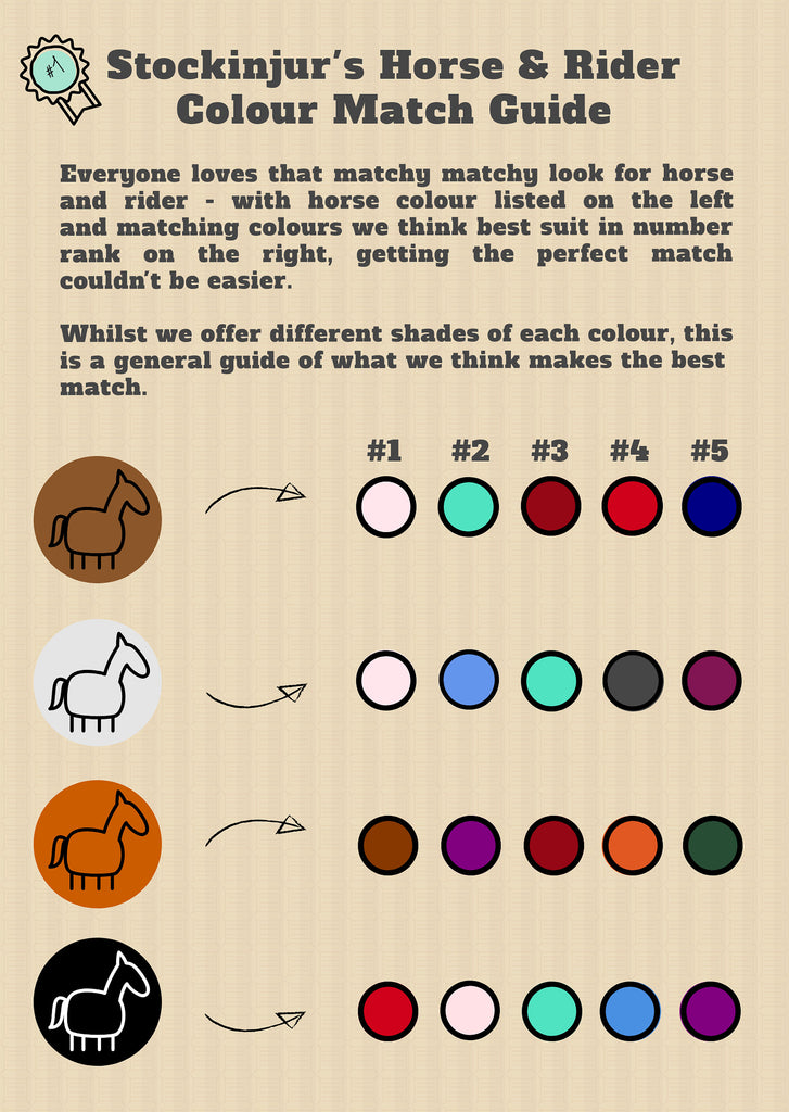 Stockinjur Infographic matching pom pom hat silks and baselayers