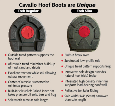 Cavello Hoof Boot Sole