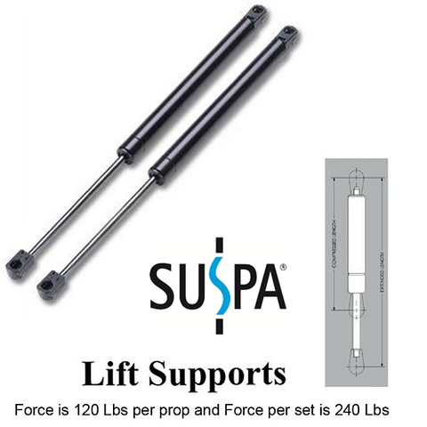 120 Pound Limit Gas Spring/Prop/Strut/Shock Lift Support