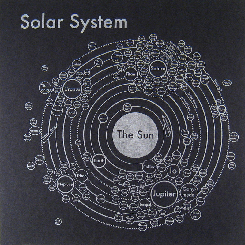 Solar System Small Map
